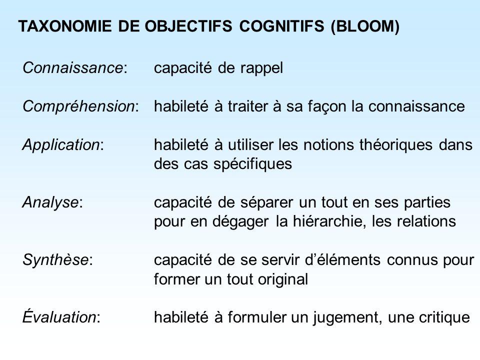 TAXONOMIE DE OBJECTIFS COGNITIFS (BLOOM)