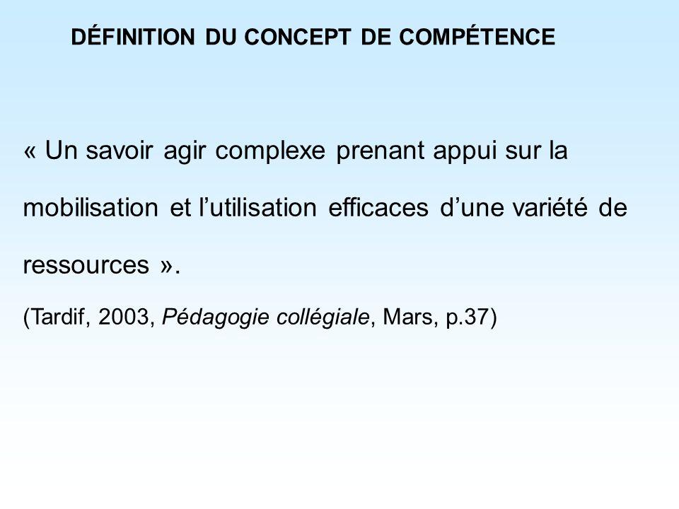 DÉFINITION DU CONCEPT DE COMPÉTENCE