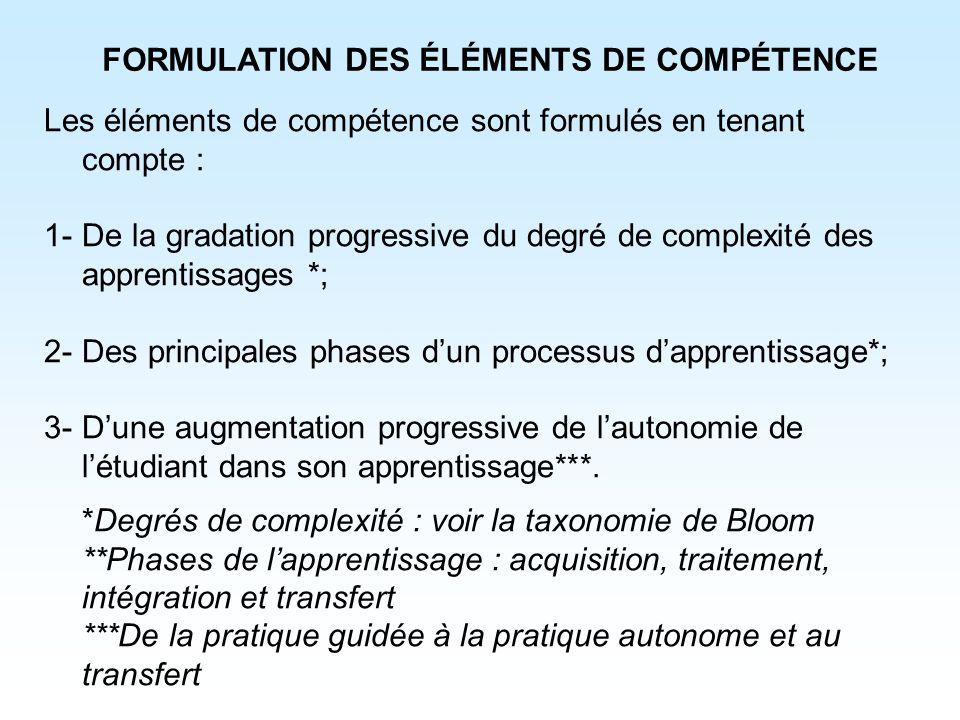 FORMULATION DES ÉLÉMENTS DE COMPÉTENCE