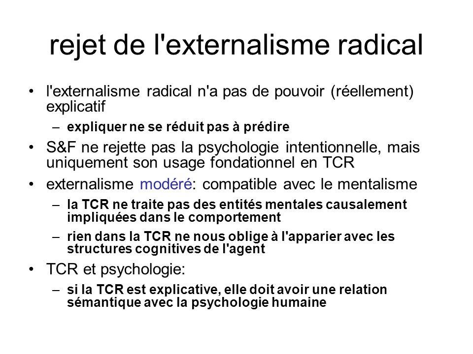 rejet de l externalisme radical