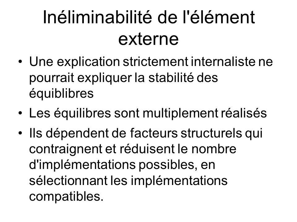 Inéliminabilité de l élément externe