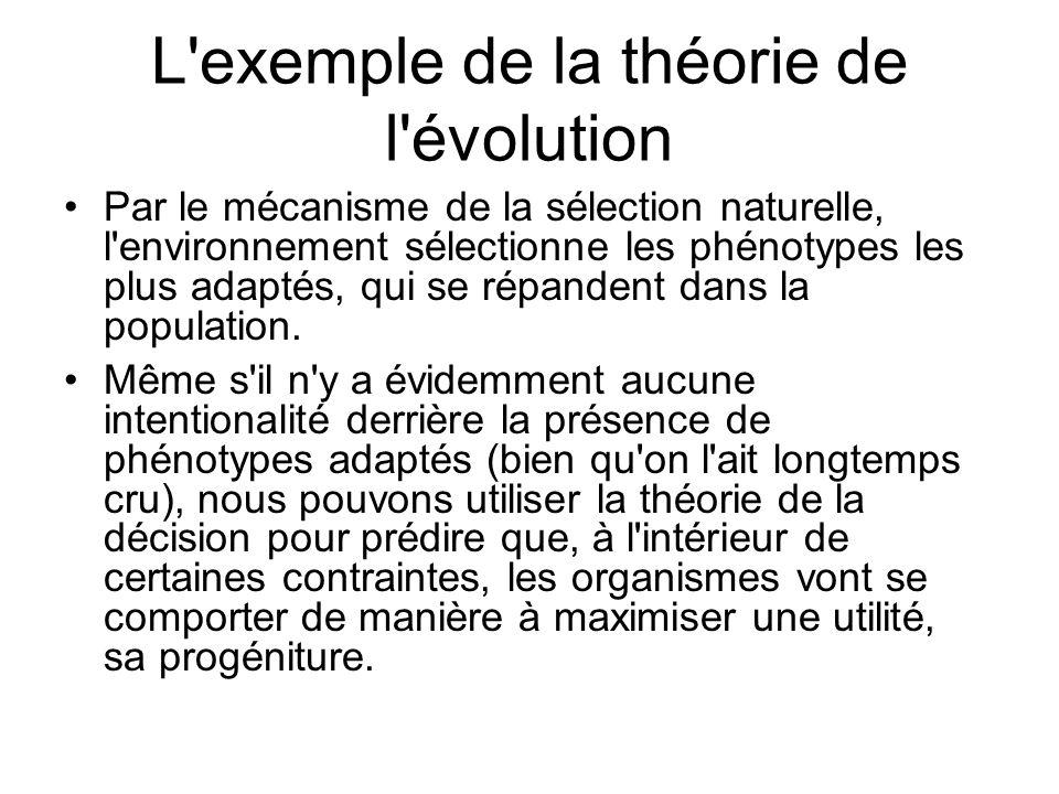 L exemple de la théorie de l évolution