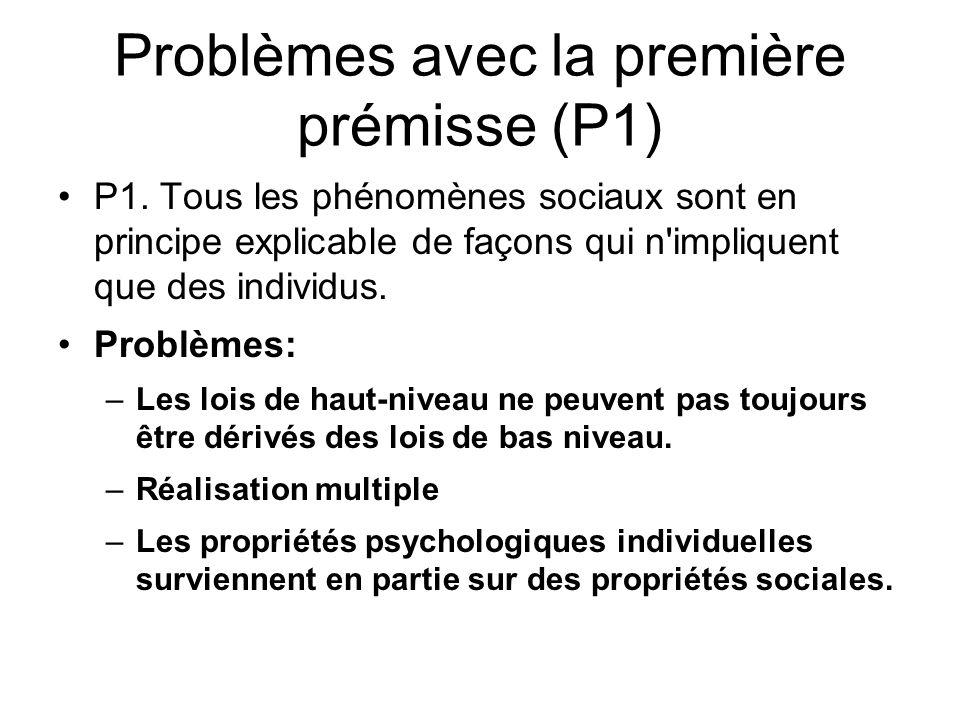 Problèmes avec la première prémisse (P1)