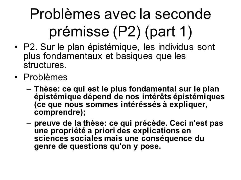 Problèmes avec la seconde prémisse (P2) (part 1)