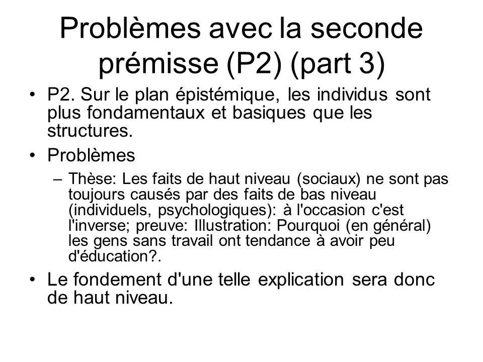 Problèmes avec la seconde prémisse (P2) (part 3)