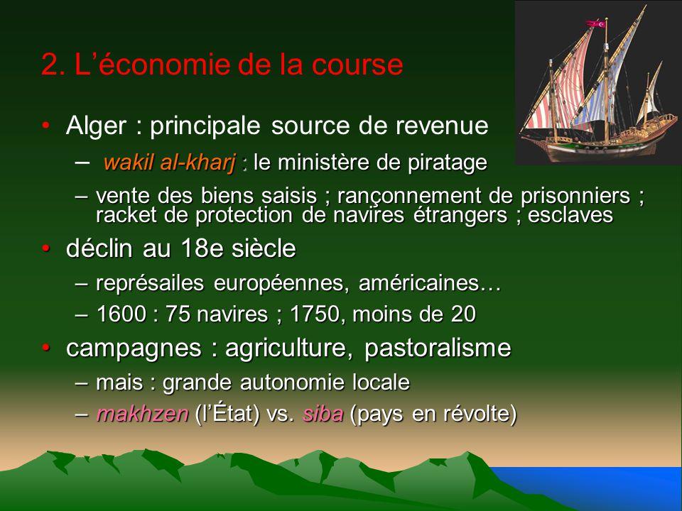 2. L'économie de la course
