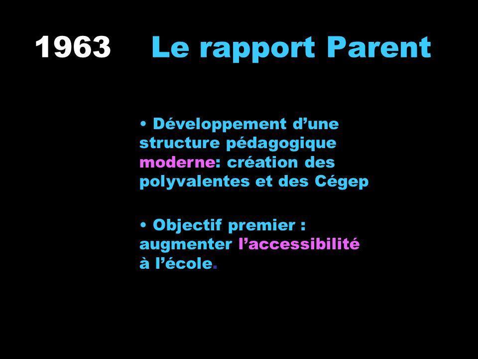1963 Le rapport Parent Développement d'une structure pédagogique moderne: création des polyvalentes et des Cégep.