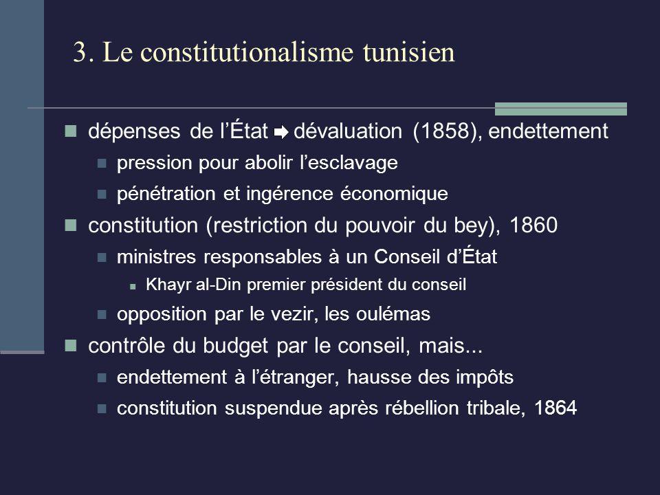 3. Le constitutionalisme tunisien