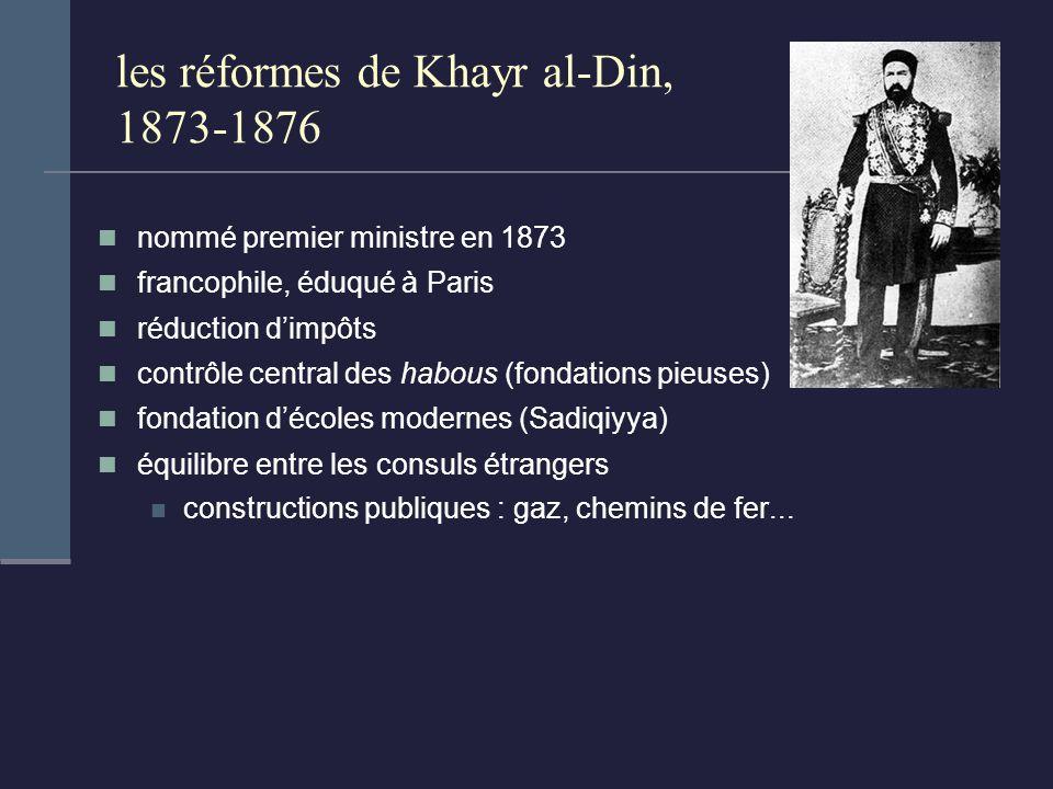 les réformes de Khayr al-Din, 1873-1876