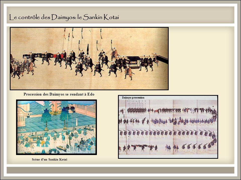 Le contrôle des Daimyos: le Sankin Kotai