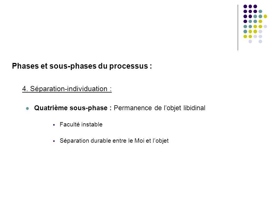 Phases et sous-phases du processus : 4. Séparation-individuation :
