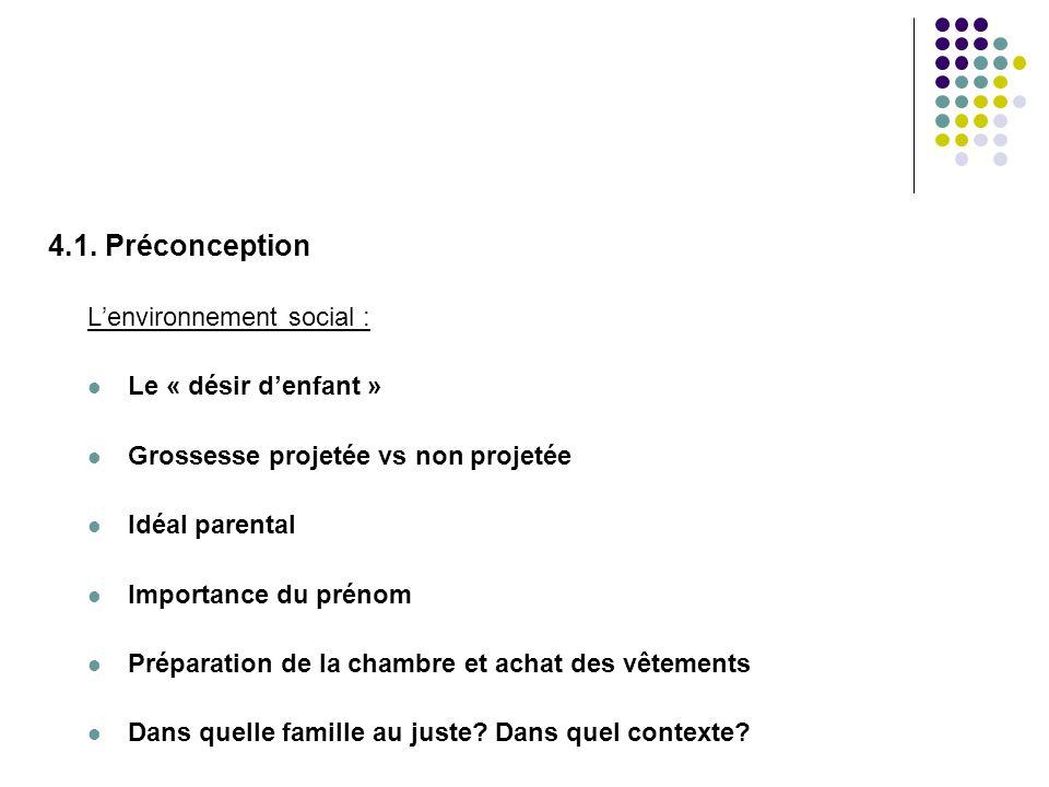4.1. Préconception L'environnement social : Le « désir d'enfant »