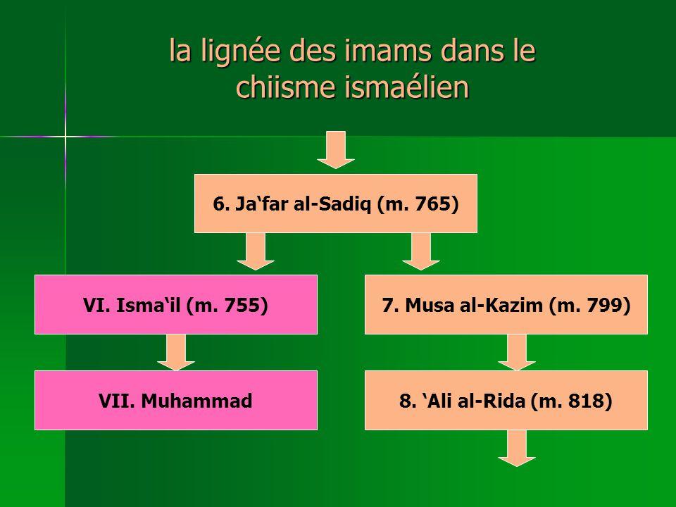 la lignée des imams dans le chiisme ismaélien