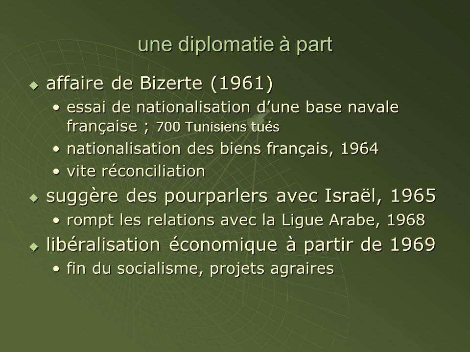 une diplomatie à part affaire de Bizerte (1961)