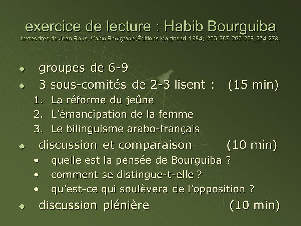 exercice de lecture : Habib Bourguiba textes tirés de Jean Rous, Habib Bourguiba (Éditions Martinsart, 1984), 253-257, 263-268, 274-278.