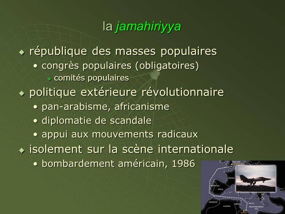 la jamahiriyya république des masses populaires