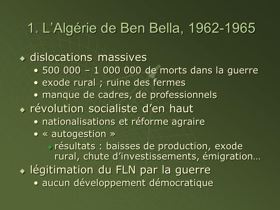 1. L'Algérie de Ben Bella, 1962-1965