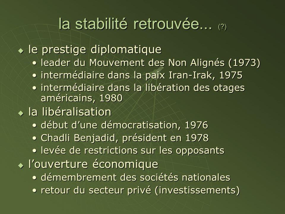 la stabilité retrouvée... ( )
