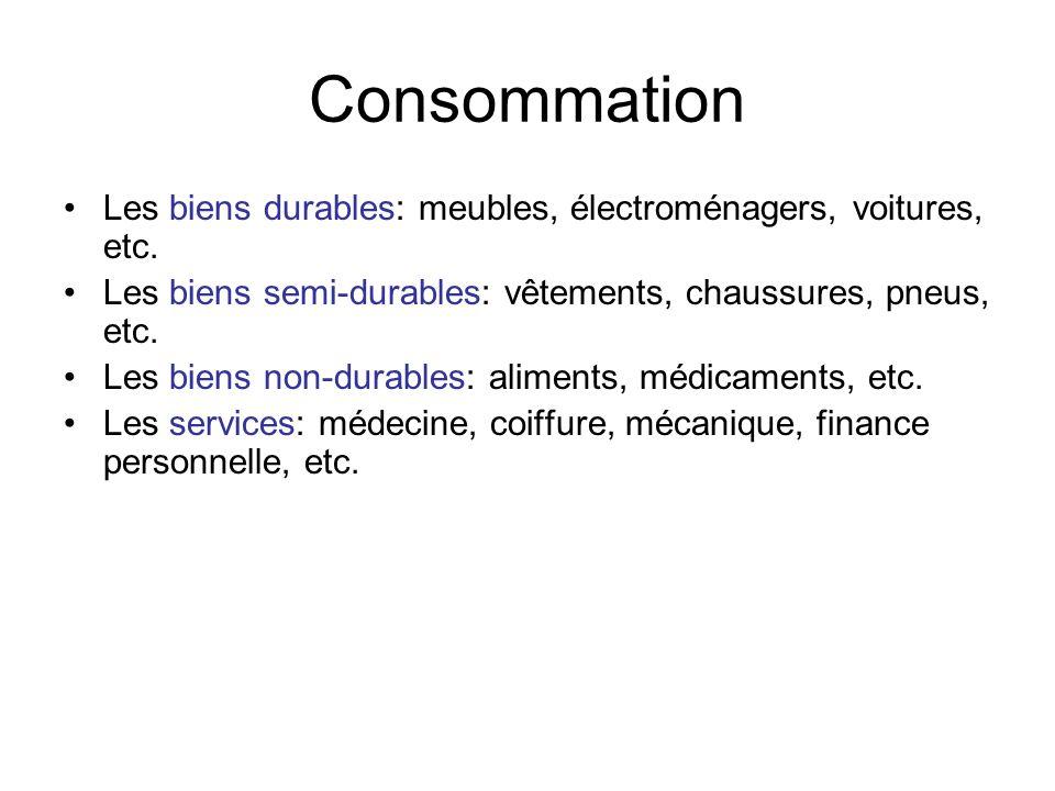 Consommation Les biens durables: meubles, électroménagers, voitures, etc. Les biens semi-durables: vêtements, chaussures, pneus, etc.