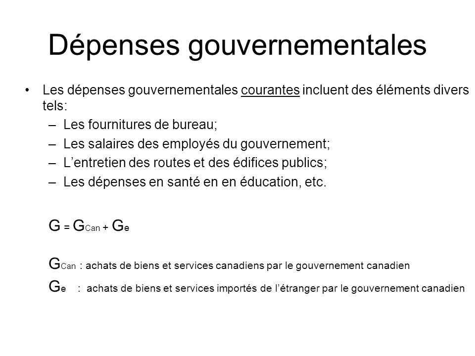 Dépenses gouvernementales