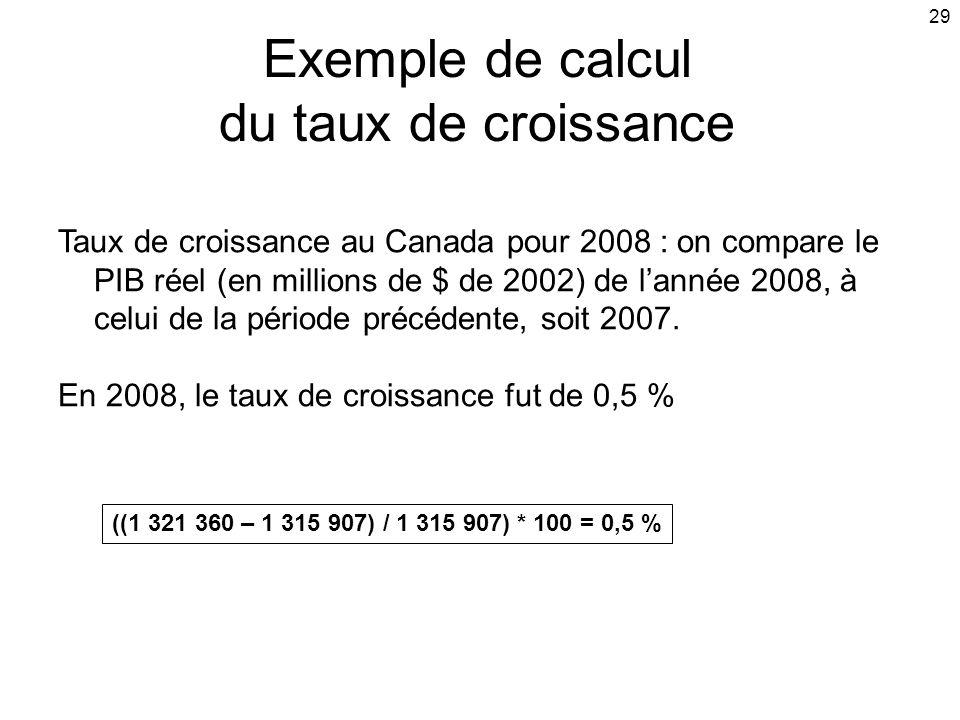 Exemple de calcul du taux de croissance