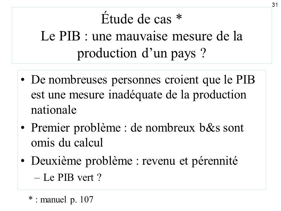 31 Étude de cas * Le PIB : une mauvaise mesure de la production d'un pays