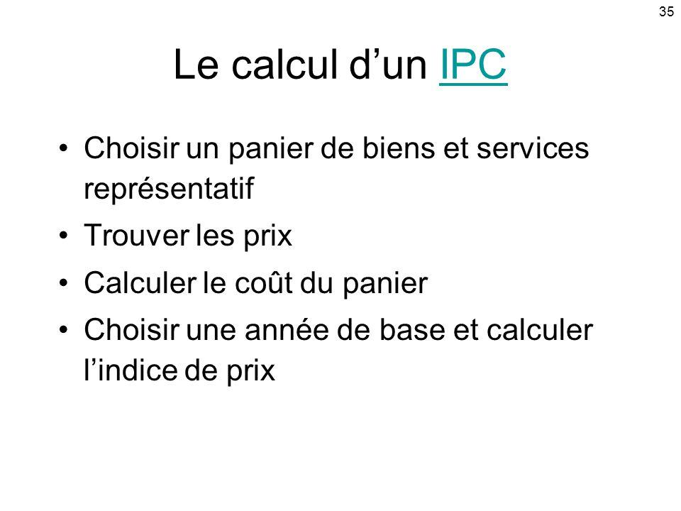 35 Le calcul d'un IPC. Choisir un panier de biens et services représentatif. Trouver les prix. Calculer le coût du panier.