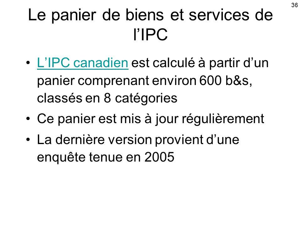 Le panier de biens et services de l'IPC