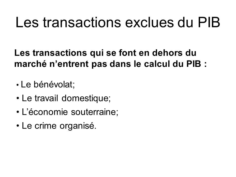 Les transactions exclues du PIB