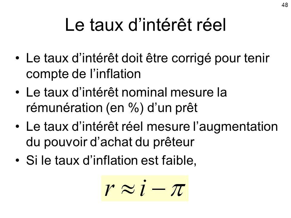 48 Le taux d'intérêt réel. Le taux d'intérêt doit être corrigé pour tenir compte de l'inflation.