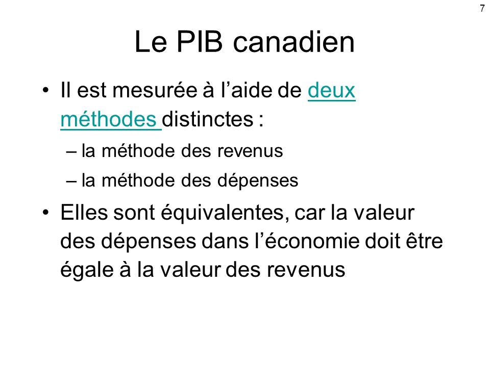 Le PIB canadien Il est mesurée à l'aide de deux méthodes distinctes :