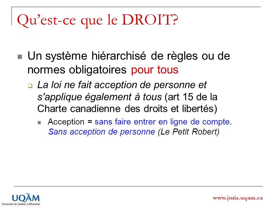 Qu'est-ce que le DROIT Un système hiérarchisé de règles ou de normes obligatoires pour tous.
