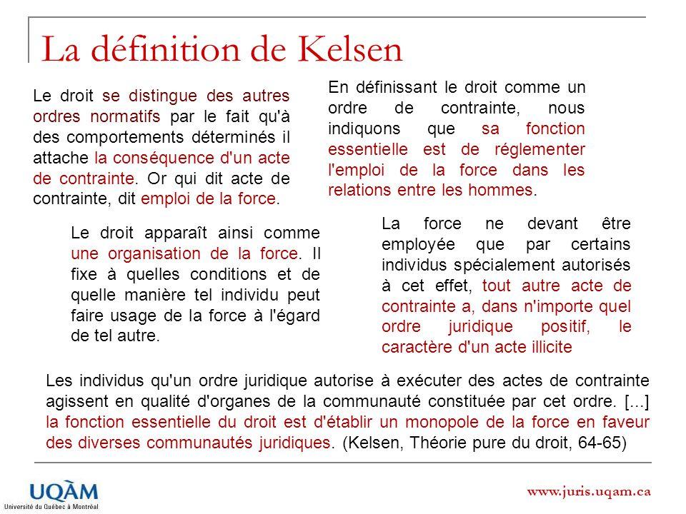 La définition de Kelsen