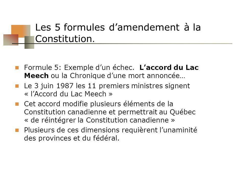 Les 5 formules d'amendement à la Constitution.