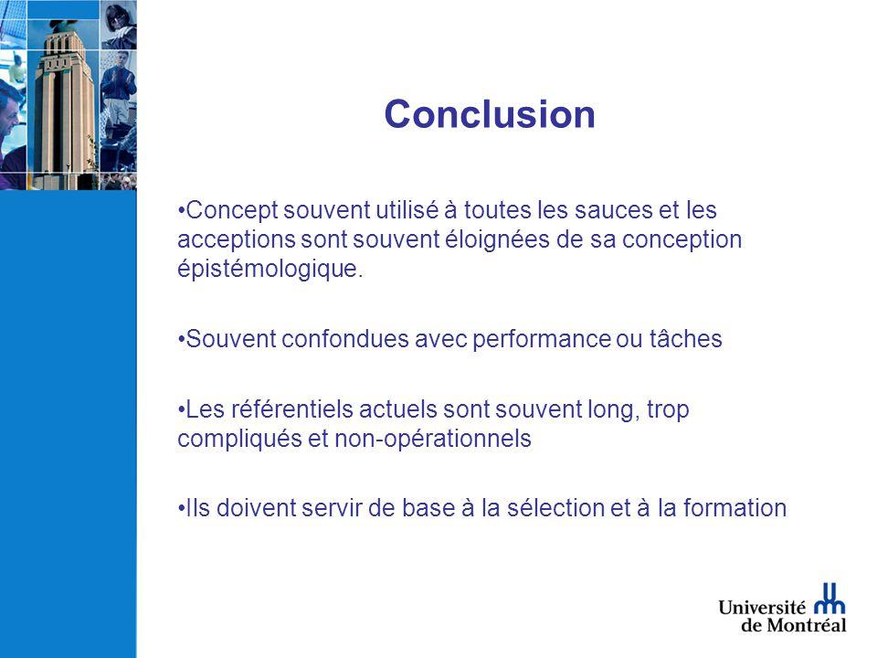 Conclusion Concept souvent utilisé à toutes les sauces et les acceptions sont souvent éloignées de sa conception épistémologique.