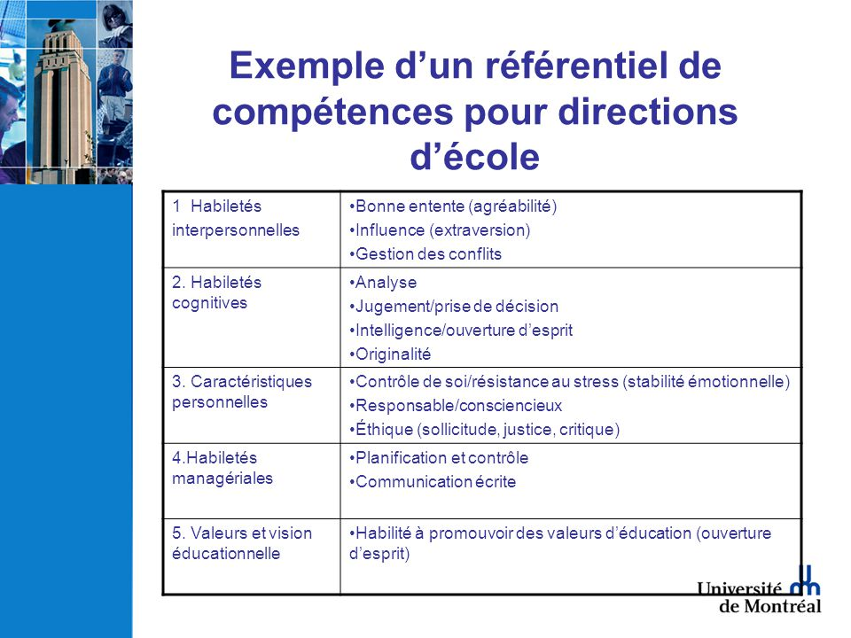 Exemple d'un référentiel de compétences pour directions d'école