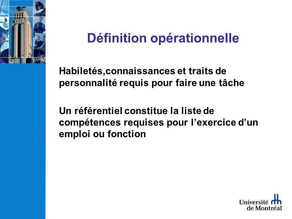 Définition opérationnelle