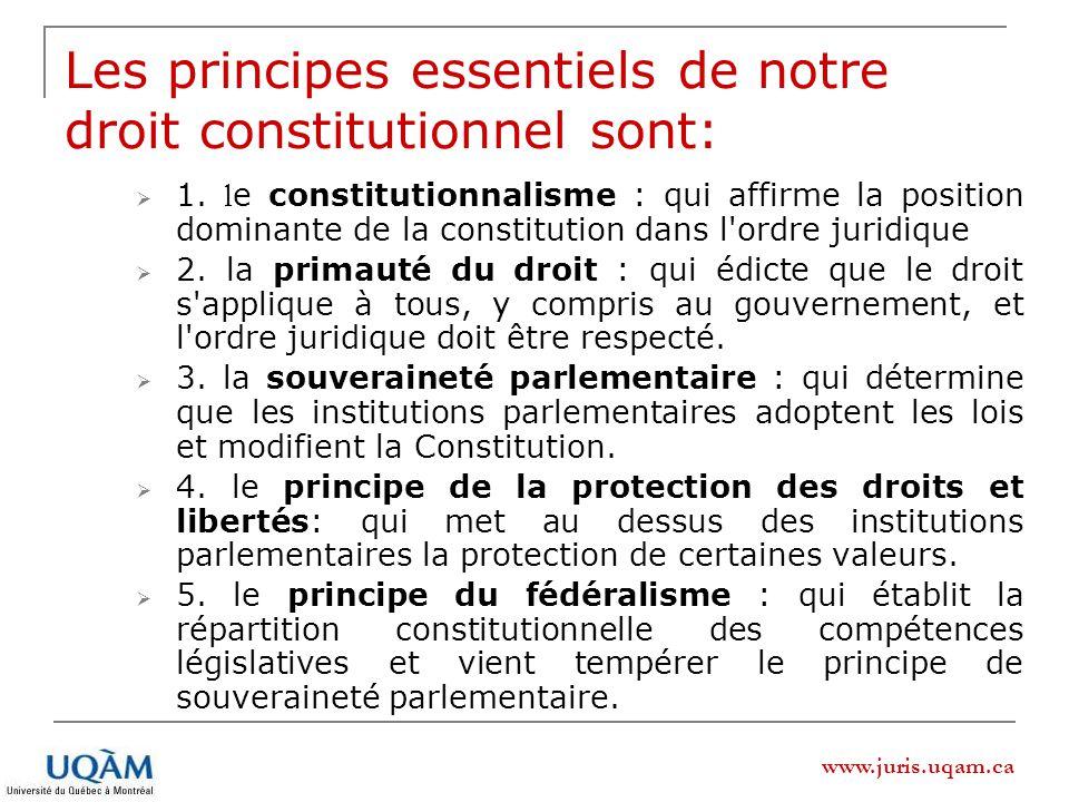 Les principes essentiels de notre droit constitutionnel sont:
