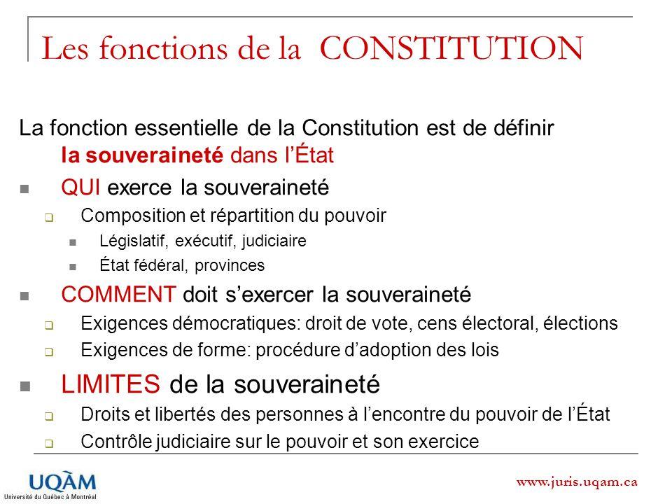 Les fonctions de la CONSTITUTION