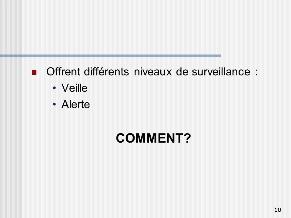 Offrent différents niveaux de surveillance :