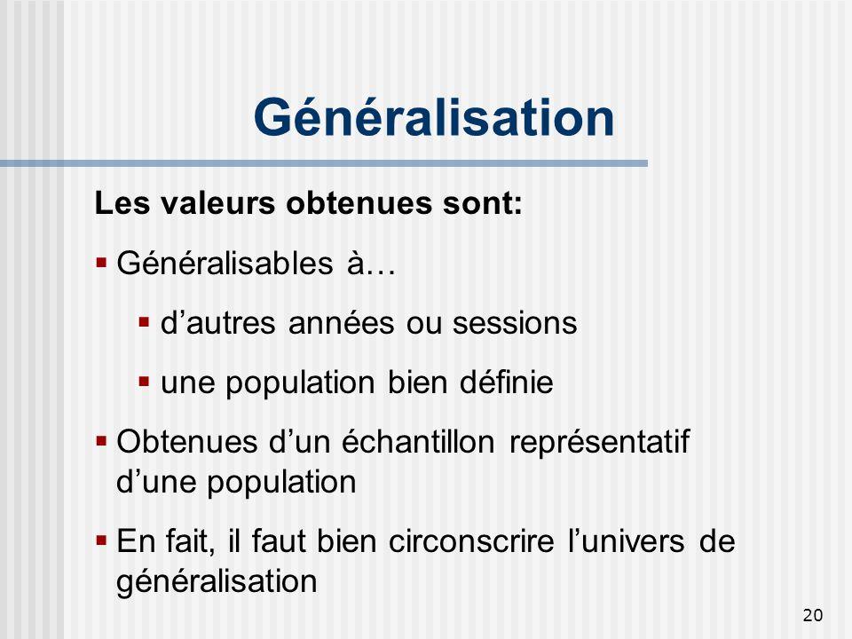 Généralisation Les valeurs obtenues sont: Généralisables à…