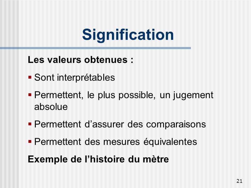 Signification Les valeurs obtenues : Sont interprétables