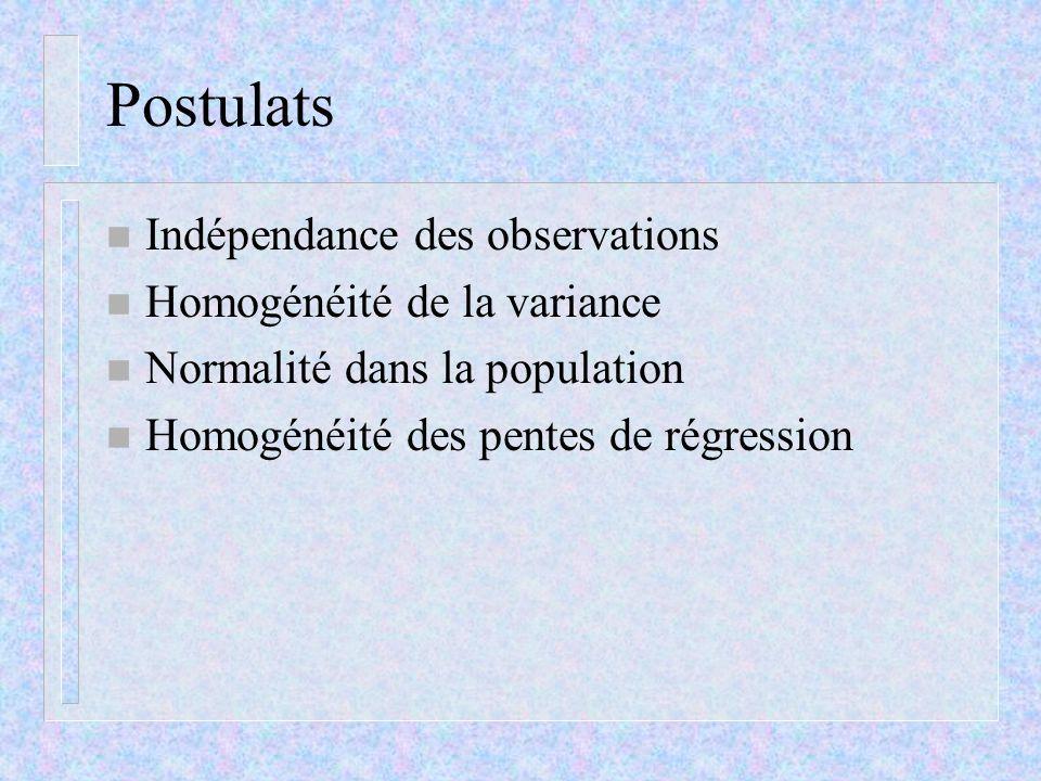 Postulats Indépendance des observations Homogénéité de la variance