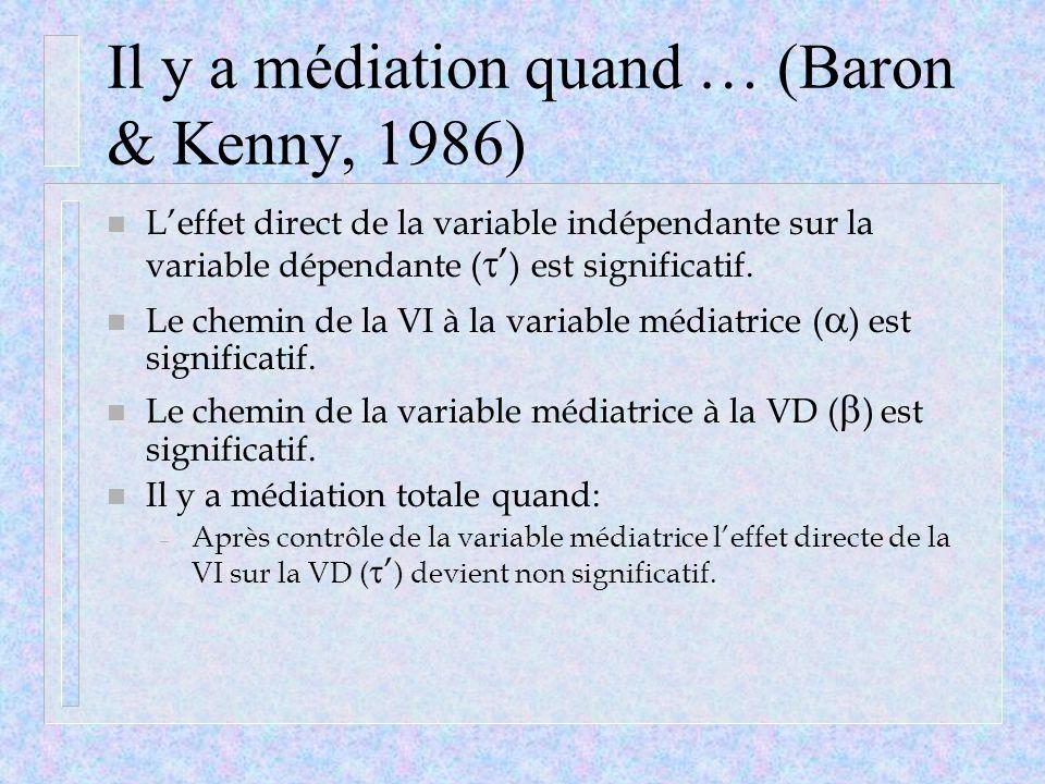 Il y a médiation quand … (Baron & Kenny, 1986)