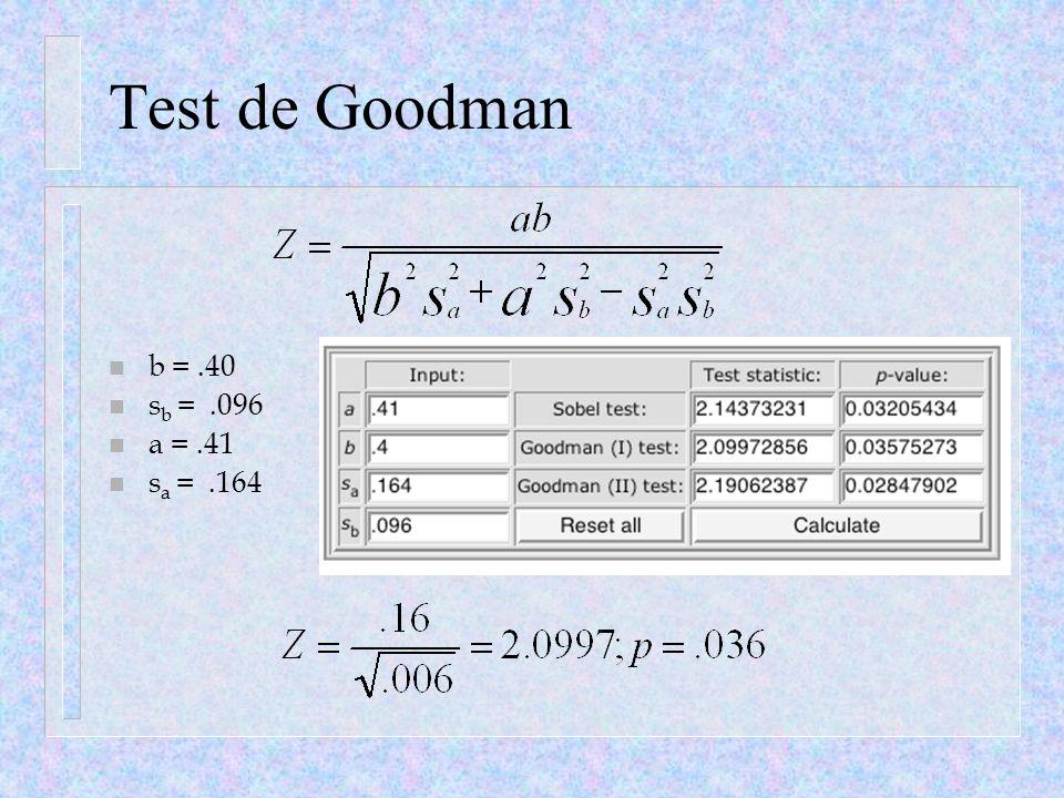 Test de Goodman b = .40 sb = .096 a = .41 sa = .164