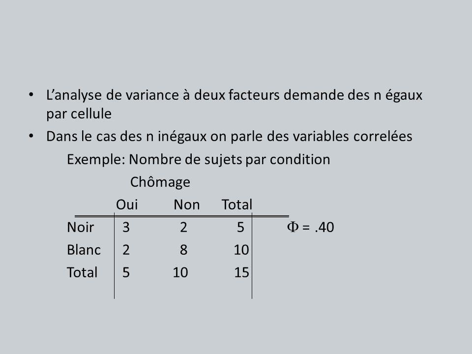 L'analyse de variance à deux facteurs demande des n égaux par cellule