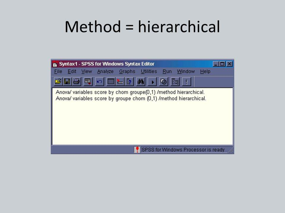 Method = hierarchical