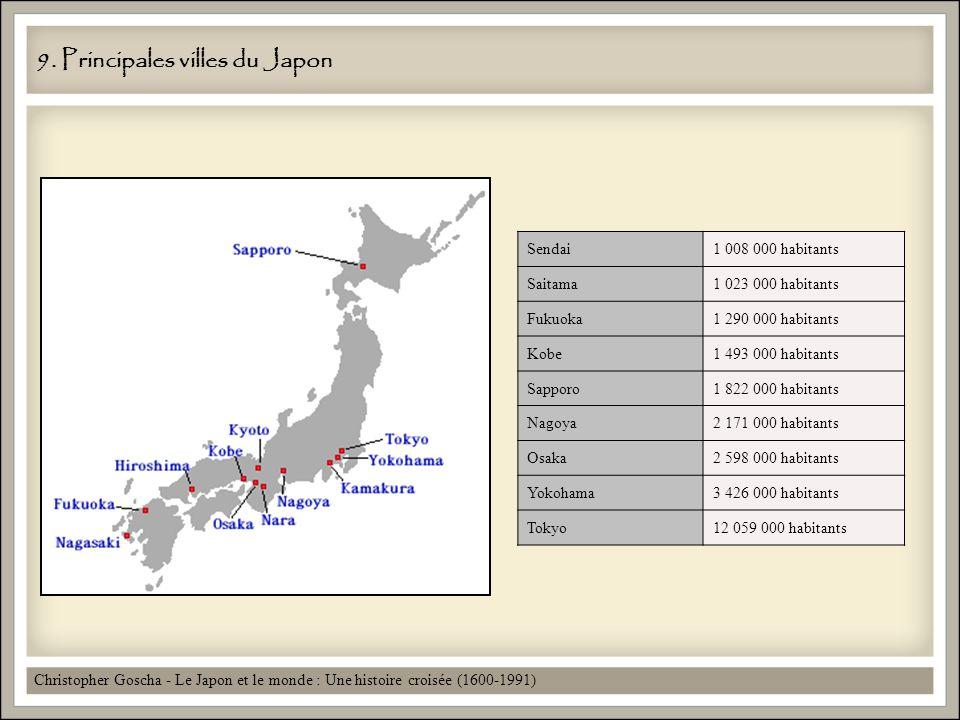 9. Principales villes du Japon