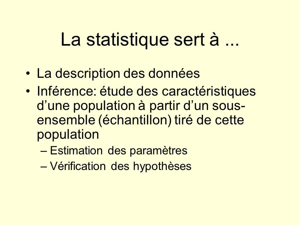 La statistique sert à ... La description des données