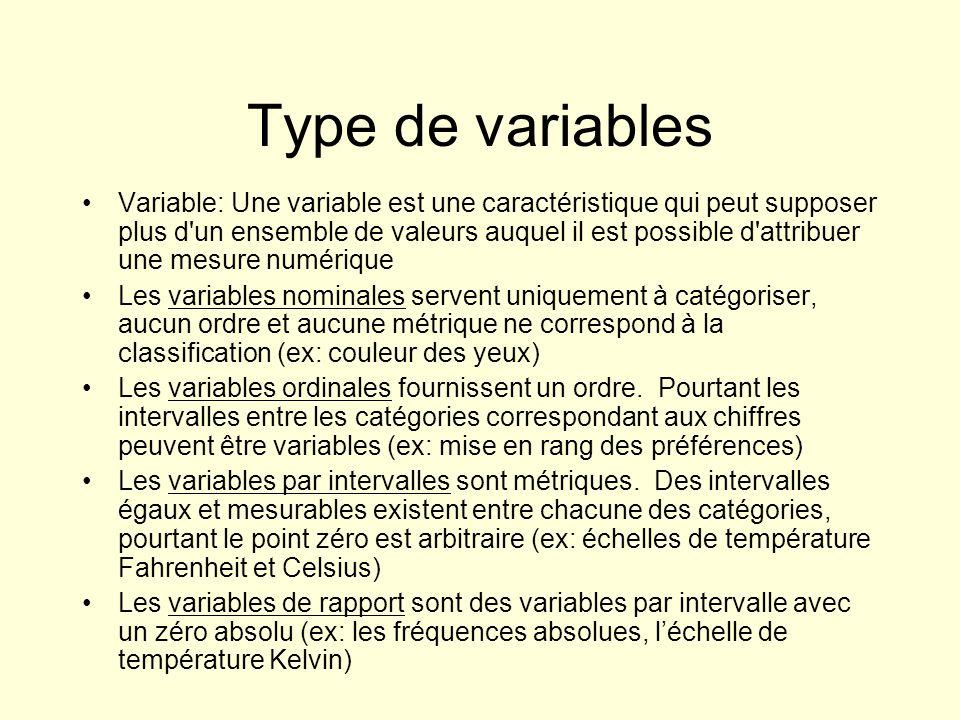Type de variables